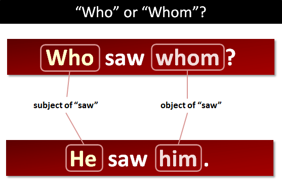 who_or_whom